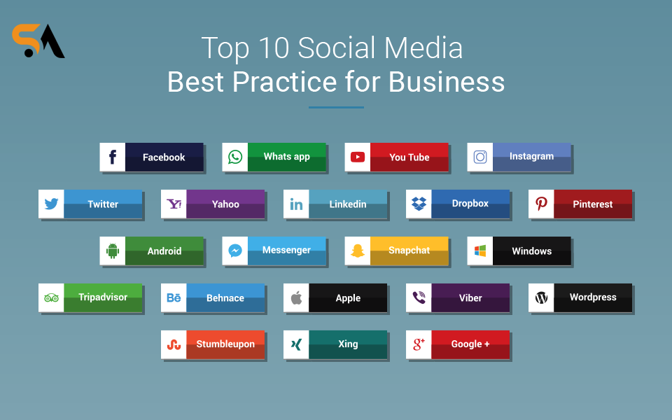 Social media best practice for business